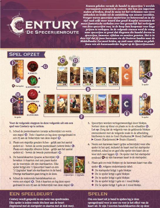 Nederlandse spelregels van bordspel Century De Specerijenroute